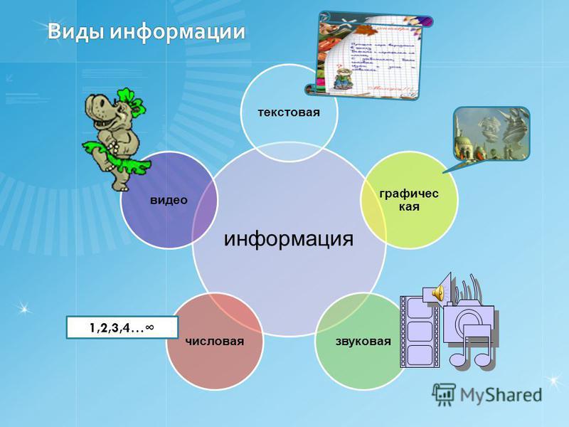 Виды информации информация текстовая графическая звуковая числовая видео 1,2,3,4…