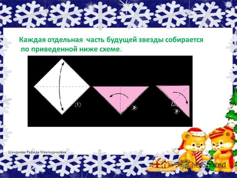 Шандиева Рафида Мавлидиновна Каждая отдельная часть будущей звезды собирается по приведенной ниже схеме.