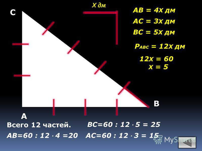 A B C Всего 12 частей. AB=60 : 12 4 =20AС=60 : 12 3 = 15 ВС=60 : 12 5 = 25 X дм AB = 4 X дм AC = 3 X дм BC = 5 X дм P ABC = 12 X дм 12 X = 60 X = 5