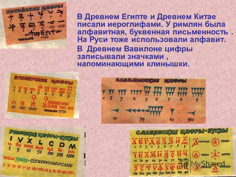 В Древнем Египте и Древнем Китае писали иероглифами. У римлян была алфавитная, буквенная письменность. На Руси тоже использовали алфавит. В Древнем Вавилоне цифры записывали значками, напоминающими клинышки.