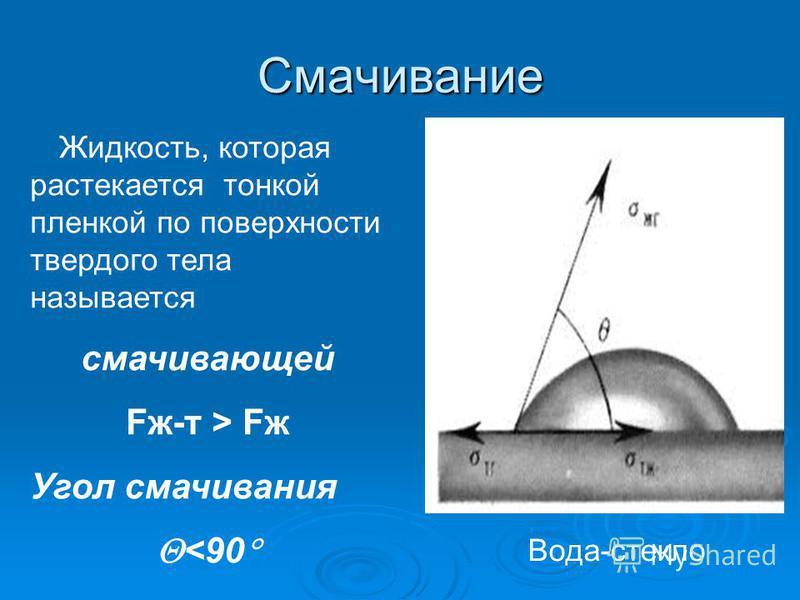 Смачивание Жидкость, которая растекается тонкой пленкой по поверхности твердого тела называется смачивающей Fж-т > Fж Угол смачивания <90 Вода-стекло