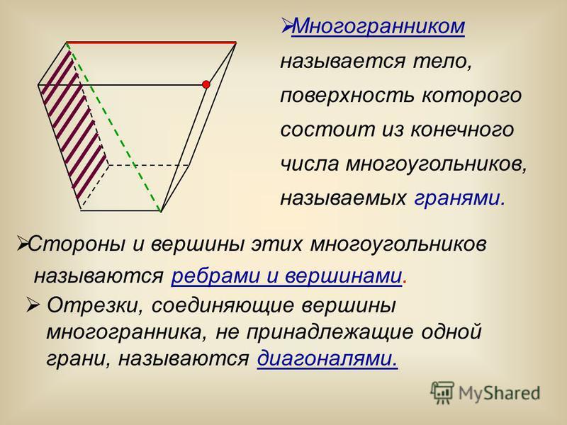 Отрезки, соединяющие вершины многогранника, не принадлежащие одной грани, называются диагоналями. Многогранником называется тело, поверхность которого состоит из конечного числа многоугольников, называемых гранями. Стороны и вершины этих многоугольни