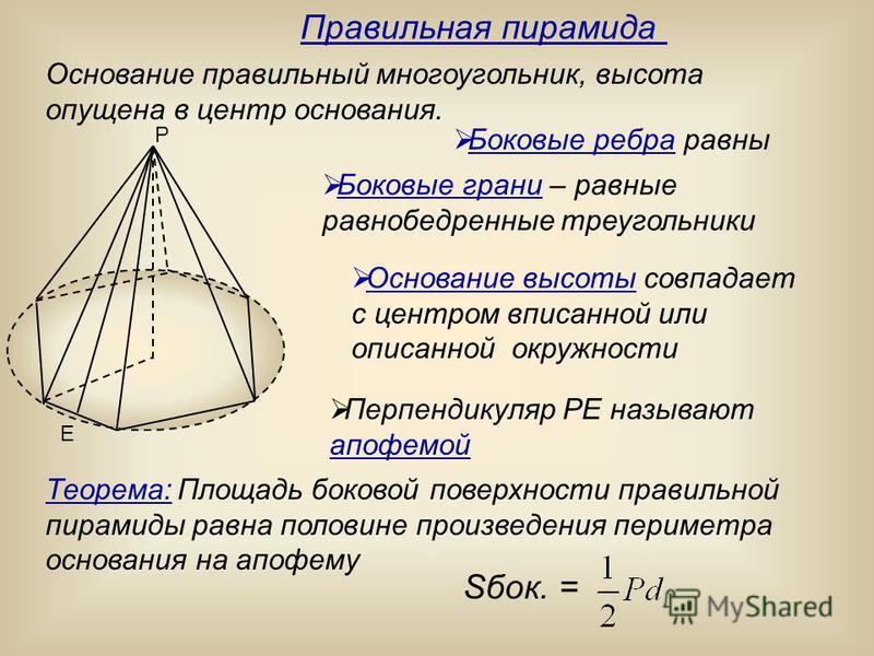 Основание правильный многоугольник, высота опущена в центр основания. Перпендикуляр РЕ называют апофемой Sбок. = Теорема: Площадь боковой поверхности правильной пирамиды равна половине произведения периметра основания на апофему Р Е Правильная пирами