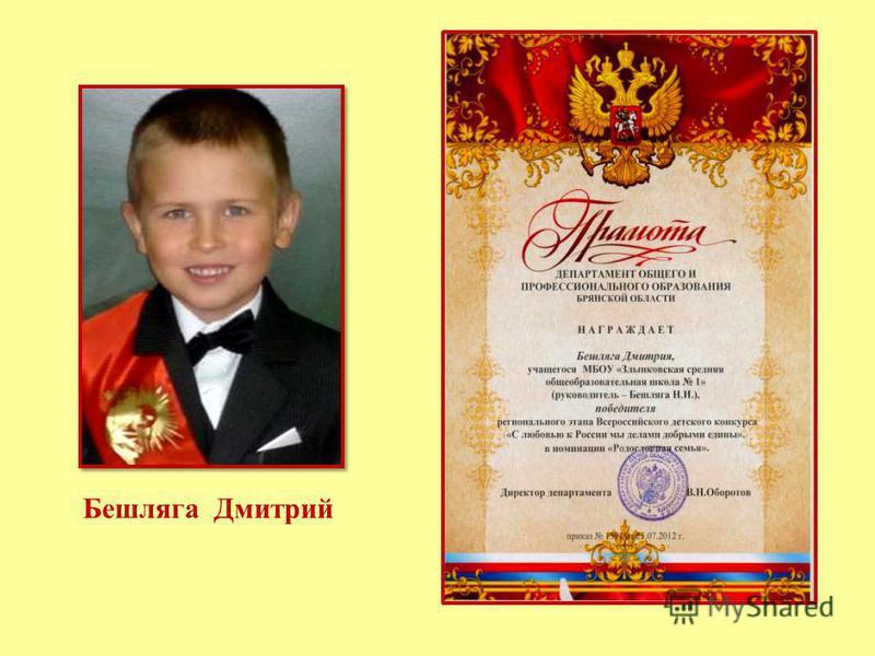 Бешляга Дмитрий