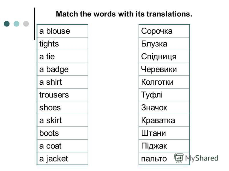 Match the words with its translations. a blouseСорочка tightsБлузка a tieСпідниця a badgeЧеревики a shirtКолготки trousersТуфлі shoesЗначок a skirtКраватка bootsШтани a coatПіджак a jacketпальто
