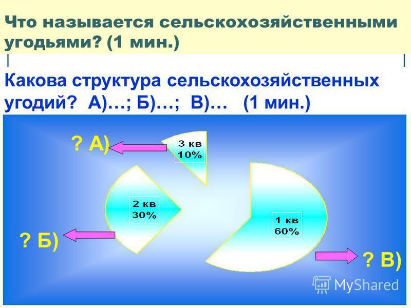 Что называется сельскохозяйственными угодьями? (1 мин.) ? А) ? Б) ? В) Какова структура сельскохозяйственных угодий? А)…; Б)…; В)… (1 мин.)