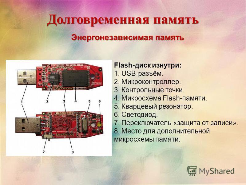 Долговременная память Энергонезависимая память Flash-диск изнутри: 1. USB-разъём. 2. Микроконтроллер. 3. Контрольные точки. 4. Микросхема Flash-памяти. 5. Кварцевый резонатор. 6. Светодиод. 7. Переключатель «защита от записи». 8. Место для дополнител