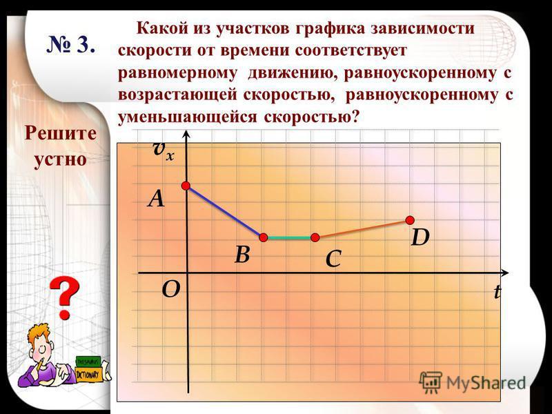 Решите устно Какой из участков графика зависимости скорости от времени соответствует равномерному движению, равноускоренному с возрастающей скоростью, равноускоренному с уменьшающейся скоростью? 3. 3. vxvx А В С D t O vxvx vxvx