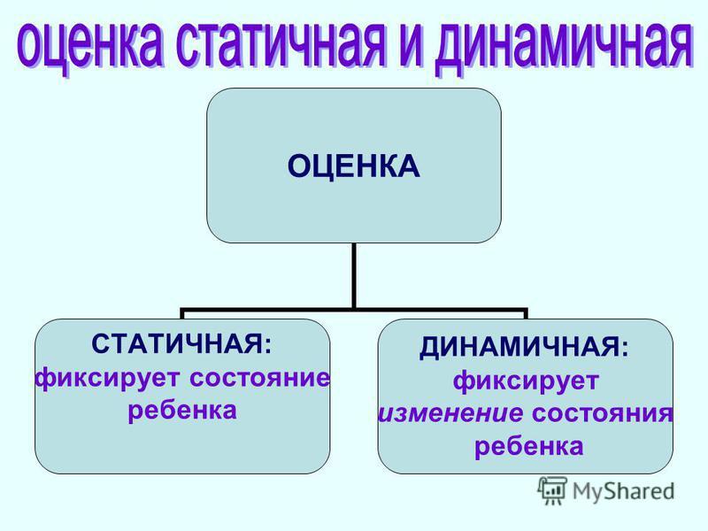 ОЦЕНКА СТАТИЧНАЯ: фиксирует состояние ребенка ДИНАМИЧНАЯ: фиксирует изменение состояния ребенка