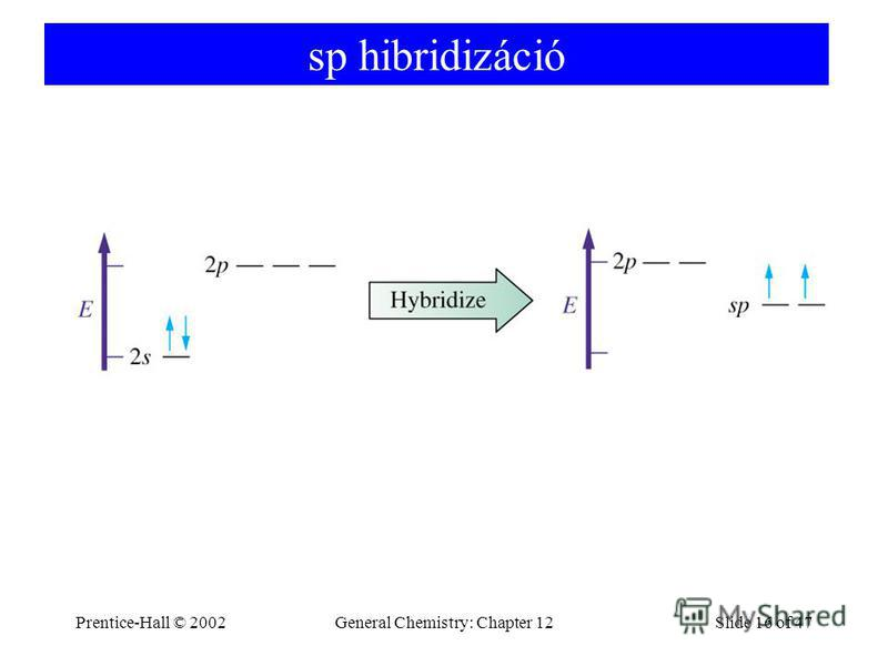 Prentice-Hall © 2002General Chemistry: Chapter 12Slide 16 of 47 sp hibridizáció
