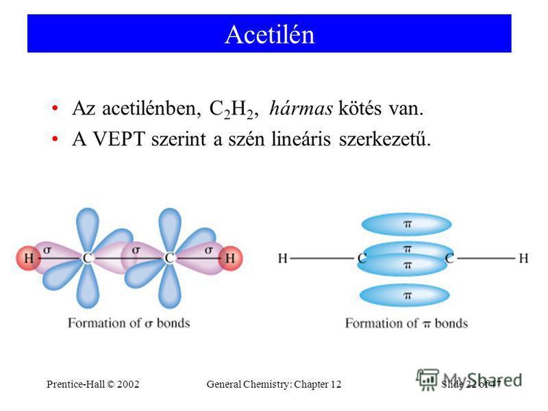 Prentice-Hall © 2002General Chemistry: Chapter 12Slide 22 of 47 Acetilén Az acetilénben, C 2 H 2, hármas kötés van. A VEPT szerint a szén lineáris szerkezetű.