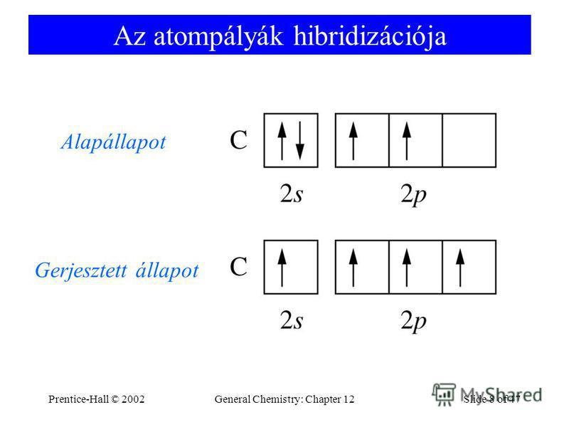 Prentice-Hall © 2002General Chemistry: Chapter 12Slide 8 of 47 Az atompályák hibridizációja Alapállapot Gerjesztett állapot