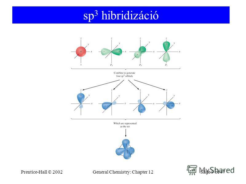 Prentice-Hall © 2002General Chemistry: Chapter 12Slide 9 of 47 sp 3 hibridizáció