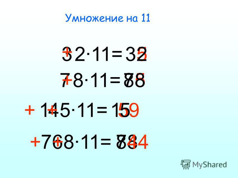 Умножение на 11 3 2·11= + 5 2 78·11=+58 3 87 145·11=1595++ 768·11= 78 ++448