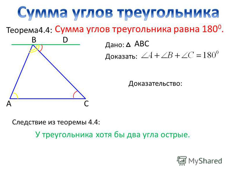 Теорема 4.4: Сумма углов треугольника равна 180 0. А В С D Дано: АВС Доказать: Доказательство: Следствие из теоремы 4.4: У треугольника хотя бы два угла острые.