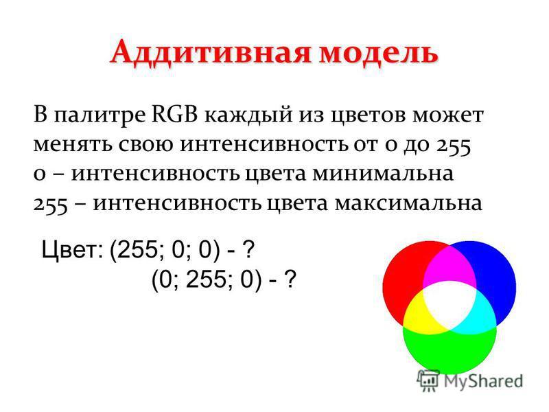 Аддитивная модель В палитре RGB каждый из цветов может менять свою интенсивность от 0 до 255 0 – интенсивность цвета минимальна 255 – интенсивность цвета максимальна Цвет: (255; 0; 0) - ? (0; 255; 0) - ?