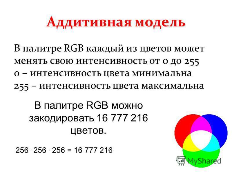 Аддитивная модель В палитре RGB каждый из цветов может менять свою интенсивность от 0 до 255 0 – интенсивность цвета минимальна 255 – интенсивность цвета максимальна В палитре RGB можно закодировать 16 777 216 цветов. 256. 256. 256 = 16 777 216