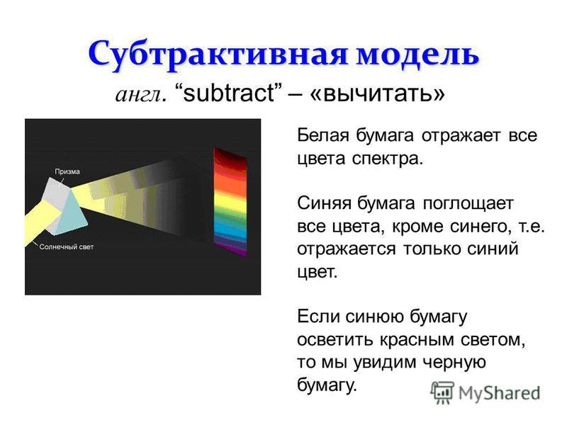 Субтрактивная модель англ. subtract – «вычитать» Белая бумага отражает все цвета спектра. Синяя бумага поглощает все цвета, кроме синего, т.е. отражается только синий цвет. Если синюю бумагу осветить красным светом, то мы увидим черную бумагу.