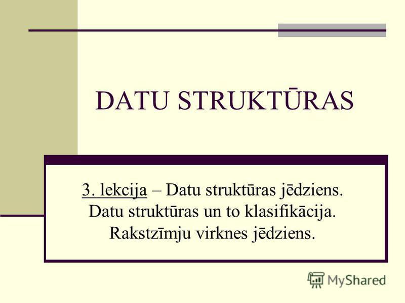 1 DATU STRUKTŪRAS 3. lekcija – Datu struktūras jēdziens. Datu struktūras un to klasifikācija. Rakstzīmju virknes jēdziens.