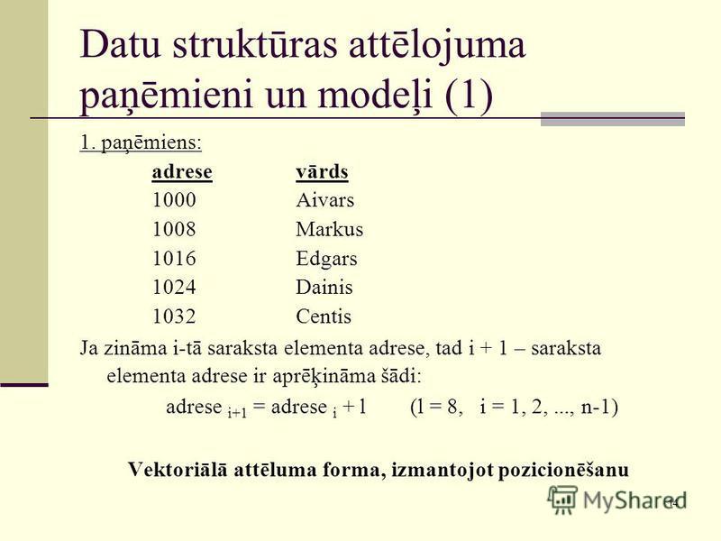 14 Datu struktūras attēlojuma paņēmieni un modeļi (1) 1. paņēmiens: adresevārds 1000Aivars 1008Markus 1016Edgars 1024Dainis 1032Centis Ja zināma i-tā saraksta elementa adrese, tad i + 1 – saraksta elementa adrese ir aprēķināma šādi: adrese i+1 = adre