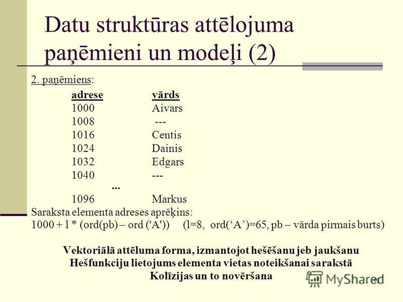 15 Datu struktūras attēlojuma paņēmieni un modeļi (2) 2. paņēmiens: adresevārds 1000Aivars 1008 --- 1016Centis 1024Dainis 1032Edgars 1040---... 1096Markus Saraksta elementa adreses aprēķins: 1000 + l * (ord(pb) – ord ('A')) (l=8, ord(A)=65, pb – vārd