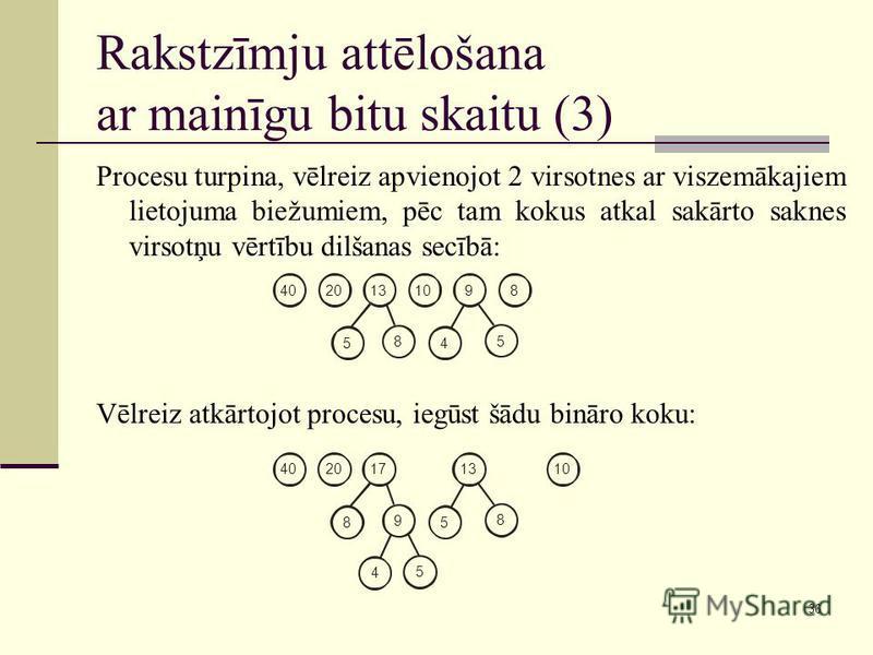 36 Rakstzīmju attēlošana ar mainīgu bitu skaitu (3) Procesu turpina, vēlreiz apvienojot 2 virsotnes ar viszemākajiem lietojuma biežumiem, pēc tam kokus atkal sakārto saknes virsotņu vērtību dilšanas secībā: Vēlreiz atkārtojot procesu, iegūst šādu bin