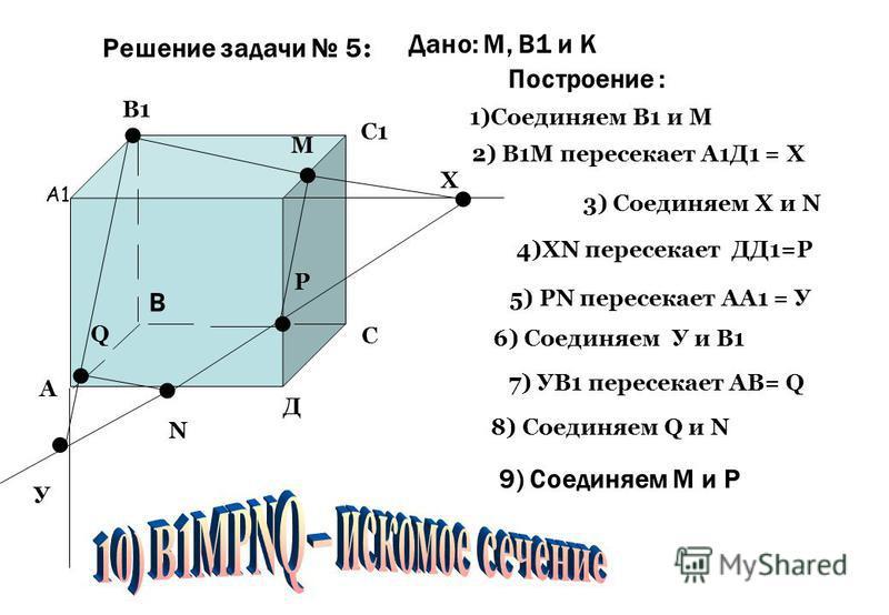 А1 А В1 С С1. N. Х.. Р. У. Q Д М Решение задачи 5 : Дано: М, В1 и К 1)Соединяем В1 и М 2) В1М пересекает А1Д1 = Х 3) Соединяем Х и N 4)ХN пересекает ДД1=Р 5) РN пересекает АА1 = У 6) Соединяем У и В1 7) УВ1 пересекает АВ= Q 8) Соединяем Q и N. Постро
