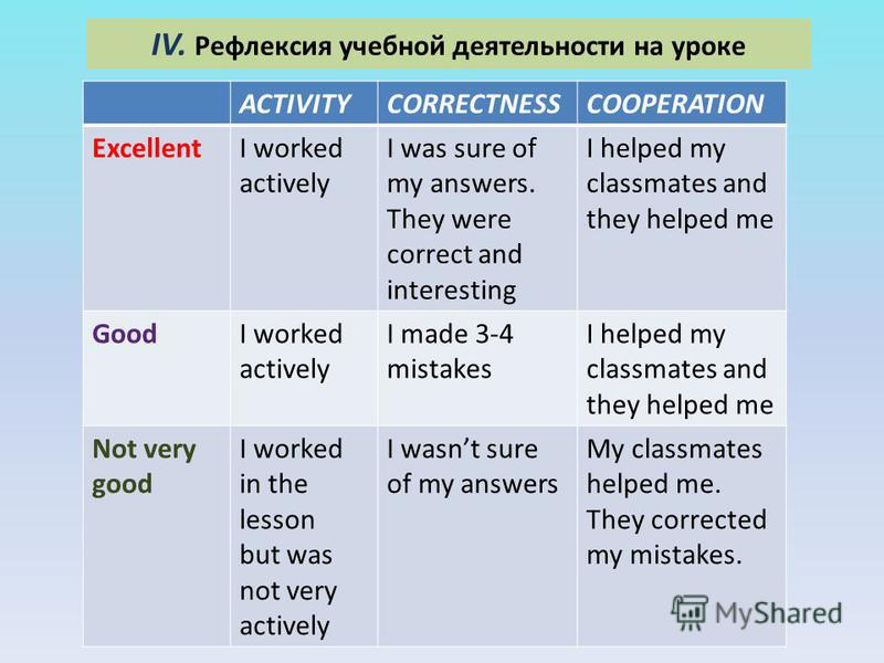 ACTIVITYCORRECTNESSCOOPERATION ExcellentI worked actively I was sure of my answers. They were correct and interesting I helped my classmates and they helped me GoodI worked actively I made 3-4 mistakes I helped my classmates and they helped me Not ve