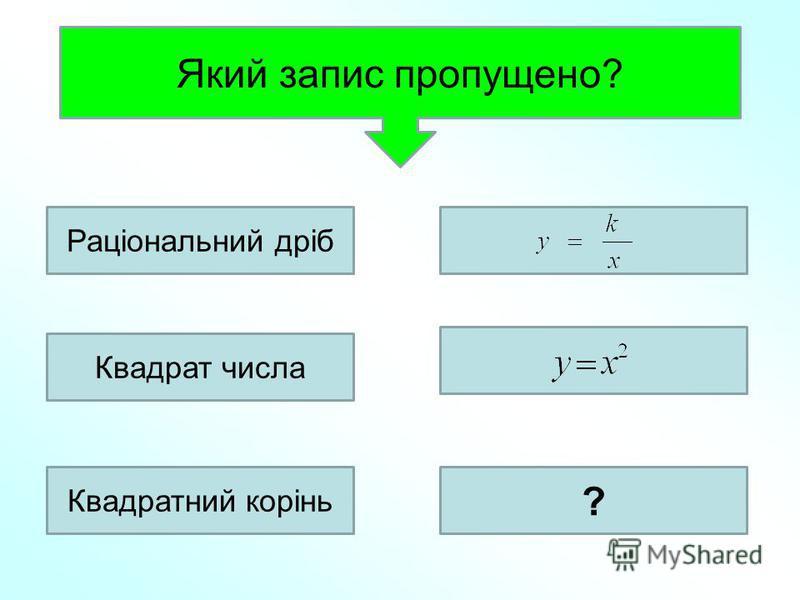 Який запис пропущено? Раціональний дріб Квадрат числа Квадратний корінь ?