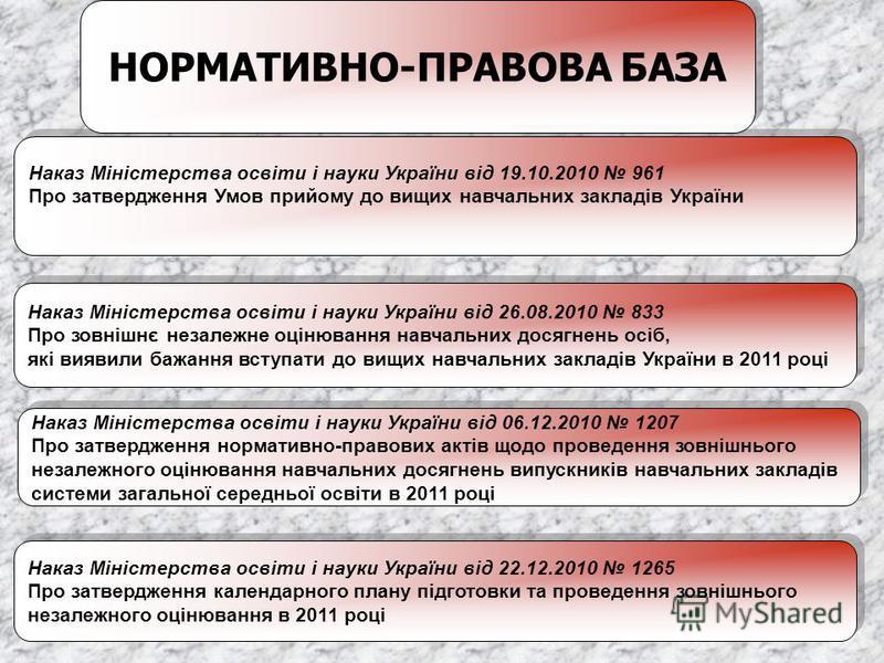 Наказ Міністерства освіти і науки України від 26.08.2010 833 Про зовнішнє незалежне оцінювання навчальних досягнень осіб, які виявили бажання вступати до вищих навчальних закладів України в 2011 році Наказ Міністерства освіти і науки України від 26.0