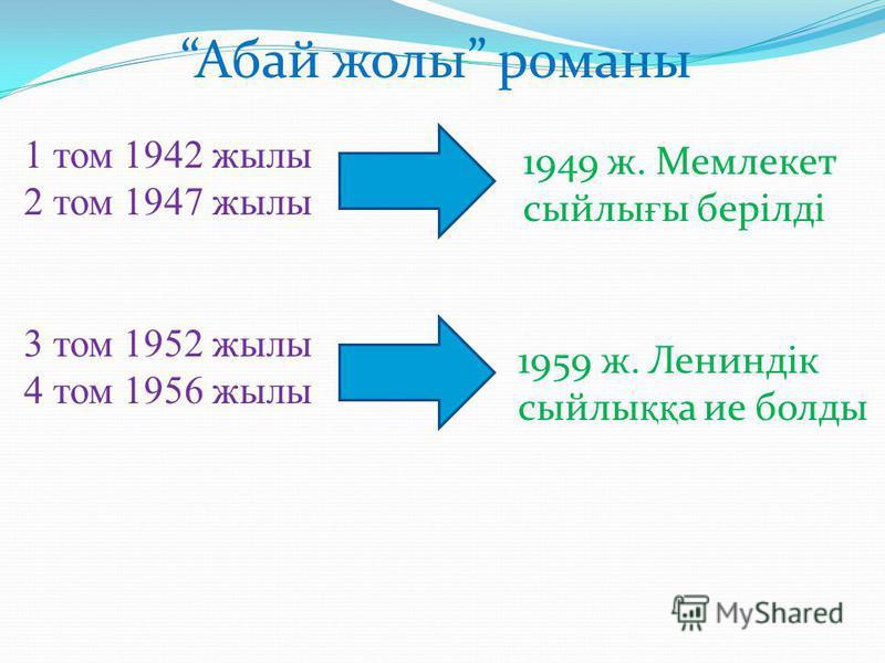 1 том 1942 жылы 2 том 1947 жылы 3 том 1952 жылы 4 том 1956 жылы Абай жолы романы 1949 ж. Мемлекет сыйлы ғ ы берілді 1959 ж. Лениндік сыйлы ққ а ие болды