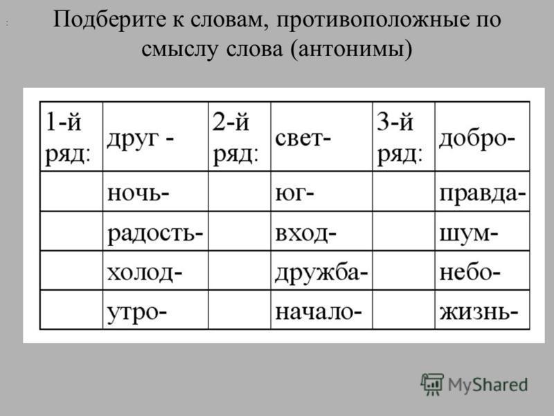 : Подберите к словам, противоположные по смыслу слова (антонимы)