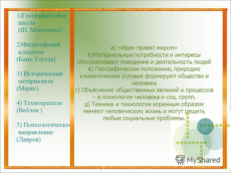 1)Географическая школа (Ш. Монтескье) 2)Философский идеализм (Кант, Гегель) 3) Исторический материализм (Маркс) 4) Технократизм (Веблен ) 5) Психологическое направление (Лавров) а) «Идеи правят миром» б)Материальные потребности и интересы обусловлива