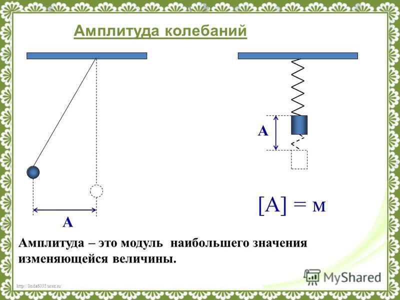 http://linda6035.ucoz.ru/ е)Величины характеризующие колебания Амплитуда - наибольшее отклонение системы от положения равновесия; Период - время между двумя последовательными прохождениями системы через одно и то же положение в одном и том же направл