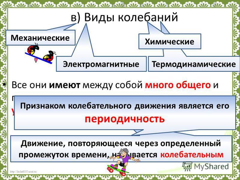 http://linda6035.ucoz.ru/ б) Колебания в живых организмах сердце легкие Колебания – это движение или процессы, которые точно или приблизительно повторяются через определенные интервалы времени.