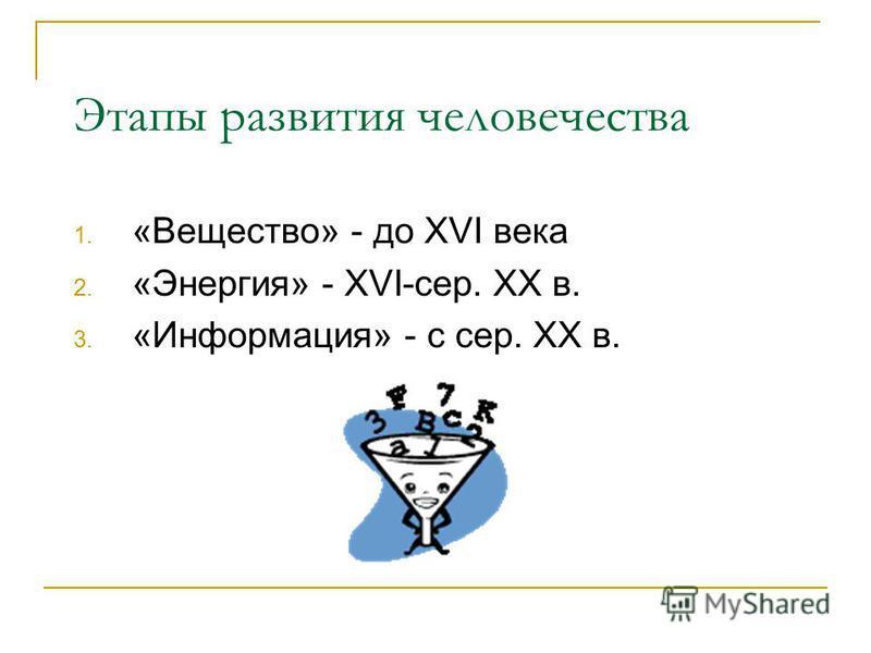 Этапы развития человечества 1. «Вещество» - до XVI века 2. «Энергия» - XVI-сер. XX в. 3. «Информация» - с сер. ХХ в.