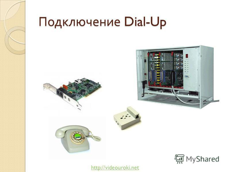 Подключение Dial-Up http://videouroki.net