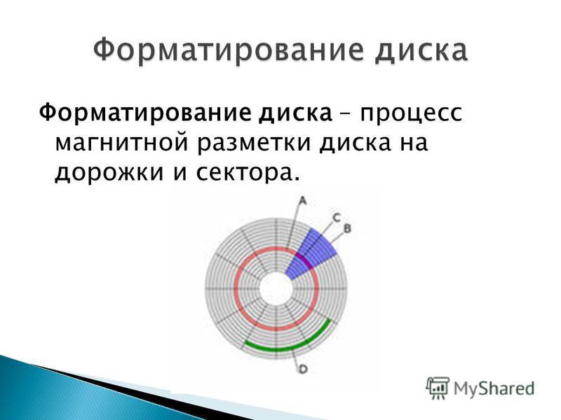 Форматирование диска – процесс магнитной разметки диска на дорожки и сектора.