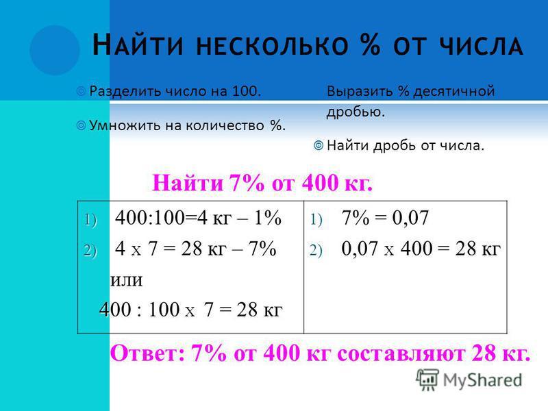 Н АЙТИ НЕСКОЛЬКО % ОТ ЧИСЛА Разделить число на 100. Умножить на количество %. Выразить % десятичной дробью. Найти дробь от числа. Найти 7% от 400 кг. 1) 400:100=4 кг – 1% 2) 4 X 7 = 28 кг – 7% или или 400 : 100 X 7 = 28 кг 400 : 100 X 7 = 28 кг 1) 7%
