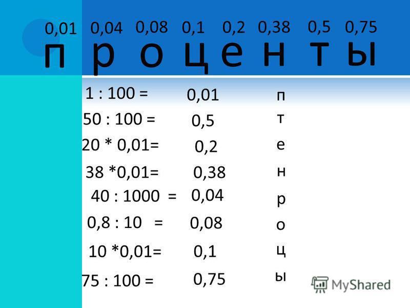 0,01 0,5 0,38 0,2 0,04 0,08 0,1 0,75 п т е н р о ц ы 1 : 100 = 50 : 100 = 20 * 0,01= 38 *0,01= 40 : 1000 = 0,8 : 10 = 10 *0,01= 75 : 100 = 0,01 0,04 0,08 п р о 0,1 ц 0,2 е 0,38 н 0,5 т 0,75 ы