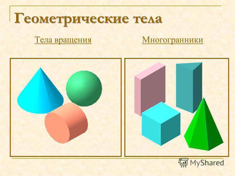 Тела вращения Многогранники Геометрические тела