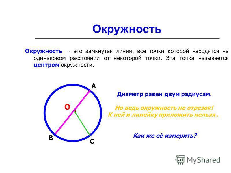В С А Окружность Окружность - это замкнутая линия, все точки которой находятся на одинаковом расстоянии от некоторой точки. Эта точка называется центром окружности. О Диаметр равен двум радиусам. Но ведь окружность не отрезок! К ней и линейку приложи
