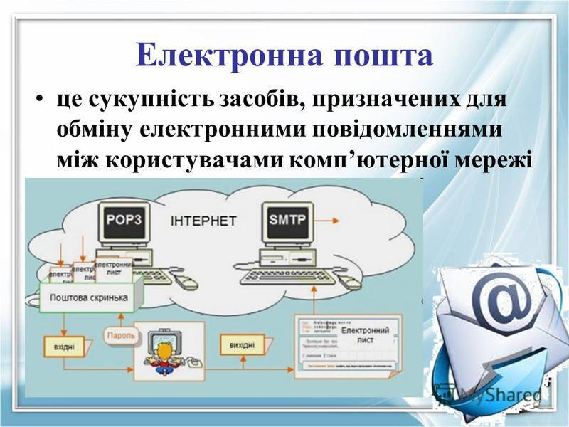 Електронна пошта це сукупність засобів, призначених для обміну електронними повідомленнями між користувачами компютерної мережі