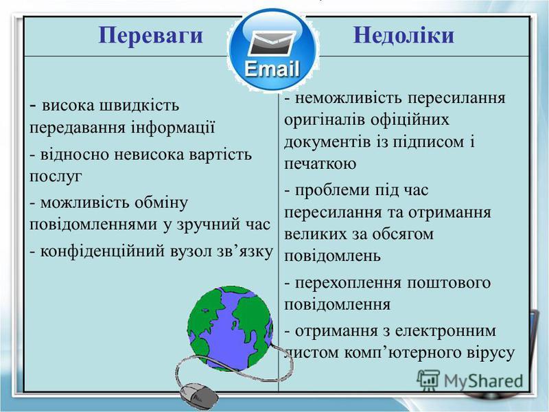 ПеревагиНедоліки - висока швидкість передавання інформації - відносно невисока вартість послуг - можливість обміну повідомленнями у зручний час - конфіденційний вузол звязку - неможливість пересилання оригіналів офіційних документів із підписом і печ