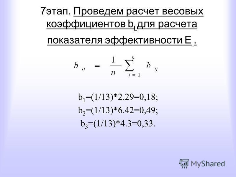 Полученные значения коэффициентов с ij и b ij. c ij b ij ji=1i=2i=3 ji=1i=2i=3 10,3310,66 10,170,50,33 2 10,66 20,170,50,33 3 10,66 30,170,50,33 4 0,83 40,170,42 50,51 50,250,50,25 60,3310,66 60,170,50,33 7 10,66 70,170,50,33 8 10,66 80,170,50,33 9 1