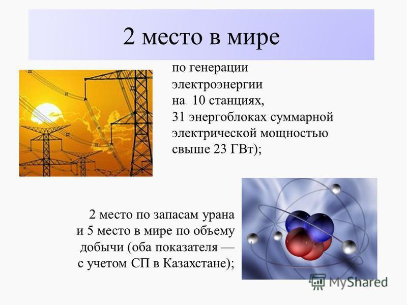 2 место в мире по генерации электроэнергии на 10 станциях, 31 энергоблоках суммарной электрической мощностью свыше 23 ГВт); 2 место по запасам урана и 5 место в мире по объему добычи (оба показателя с учетом СП в Казахстане);