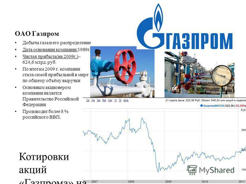 ОАО Газпром Добыча газа и его распределение Дата основания компании:1989 г. Чистая прибыль(на 2009 г.)– 624,6 млрд. руб. По итогам 2009 г. компания стала самой прибыльной в мире по общему объёму выручки Основным акционером компании является Правитель