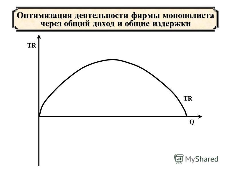 TR Q Оптимизация деятельности фирмы монополиста через общий доход и общие издержки