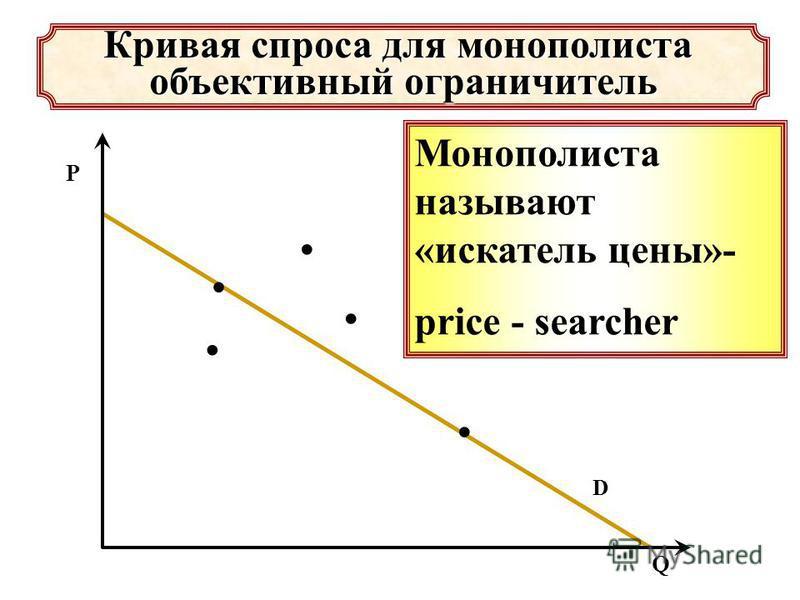Кривая спроса для монополиста объективный ограничитель D Р Q..... Монополиста называют «искатель цены»- price - searcher