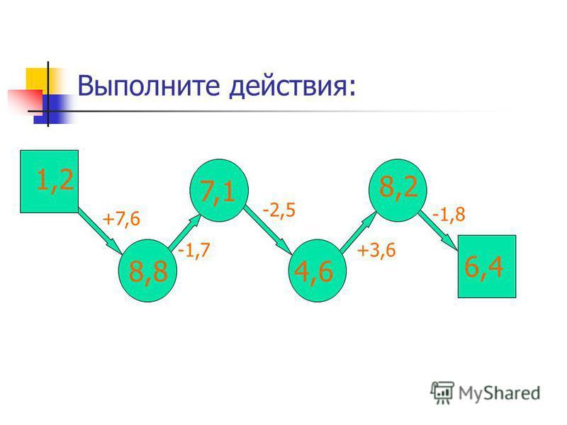 Выполните действия: 1,2 +7,6 8,8 -1,7 7,1 -2,5 +3,6 -1,8 8,2 4,6 6,4